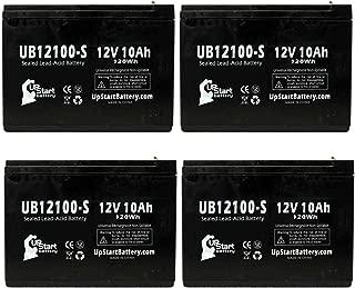 Best ezip 500 battery replacement Reviews