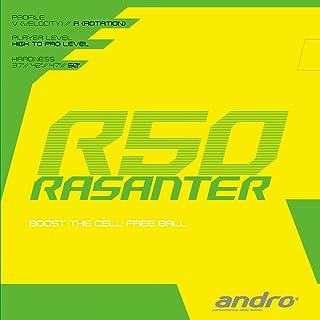 andro(アンドロ) 卓球 ラバー ラザンターR50 シリーズイチの回転量 112289