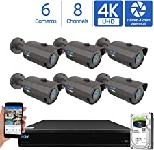 Best cost of cctv camera Reviews