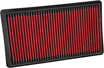 Spectre Performance HPR10242 Replacement Air Filter