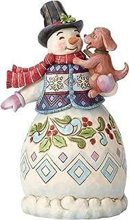 Best resin snowman figurine Reviews