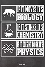 If It Moves It's Biology If It Stinks It's Chemistry If It Doesn't Work It's Physics: Journal