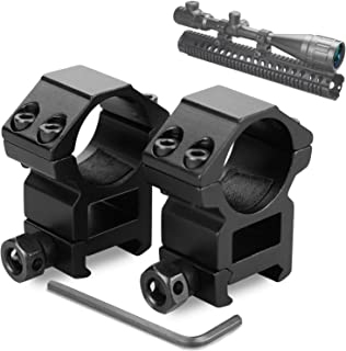 Best twist lock scope mount Reviews