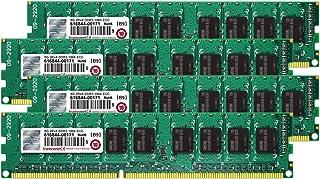 Transcend 32GB Jet Memory (8GB x 4 Kit) DDR3-1866 ECC Unbuffered DIMM 2Rx8 For Mac Pro Late 2013 (TS32GJMA545H)