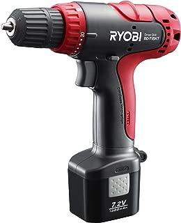 リョービ(RYOBI) 充電式ドライバードリルキット 7.2V BD-715KT 647529A