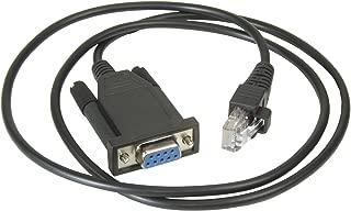Programming Cable for Kenwood Models TK-760/760G/ 762/762G/768/ 768G/780/780G/ 860/860G/862/ 862G/868/868G/ 868G/880/7180/ 763/980/785/885/740, TKR-750/840/850