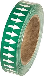 flow tape