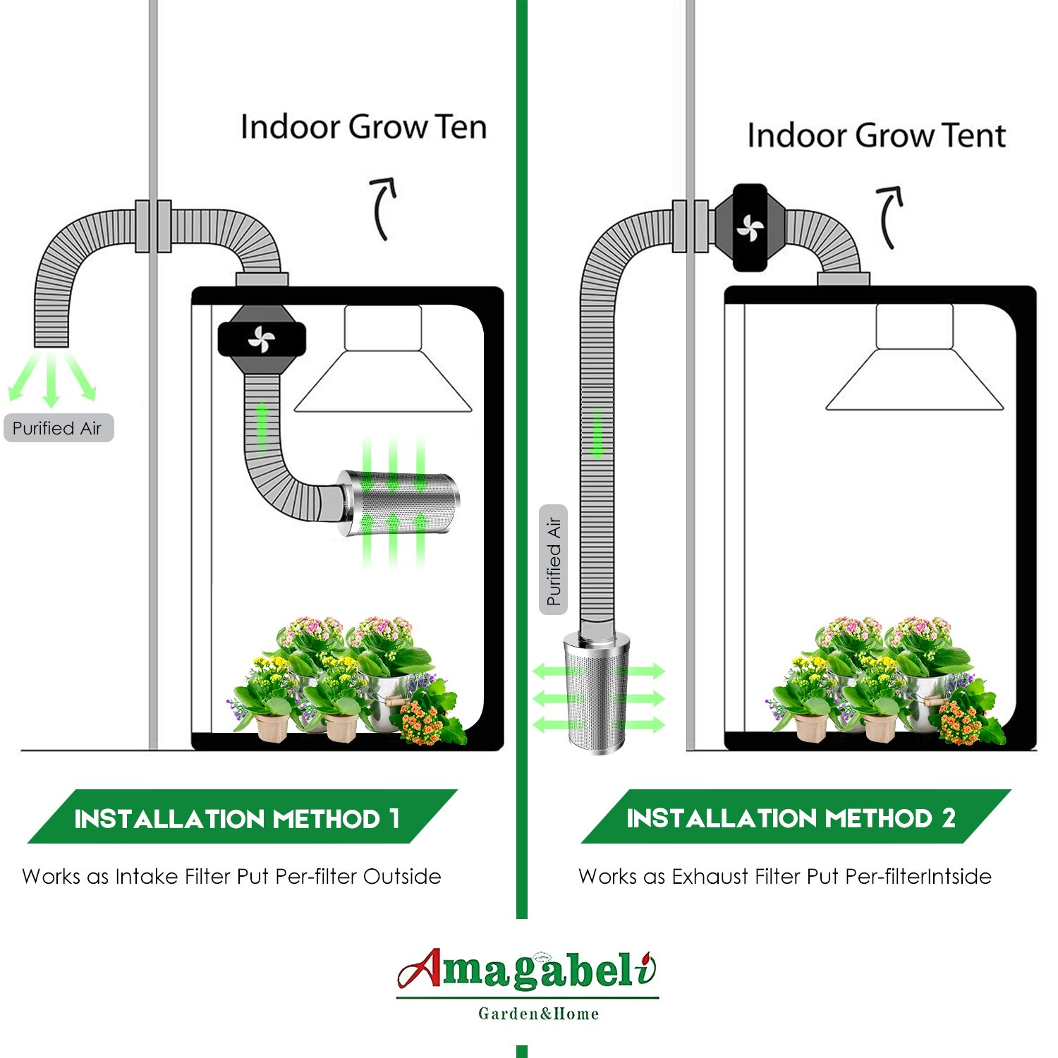 grow tent intake fan and filter