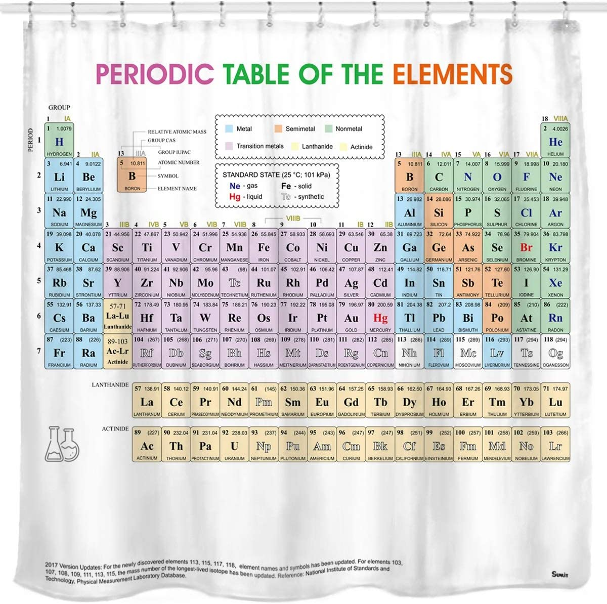 Updated Periodic Table of Curtain. Max Charlotte Mall 71% OFF Elements Shower Fabric
