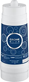 grohe blue filter replacement