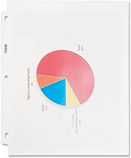 Business Source Nonglare Top-Loading Sheet Protectors
