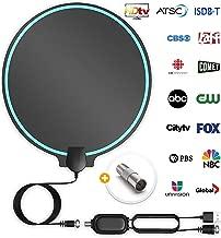 All-New 2019 Indoor HDTV Digital Antenna 4K HD Freeview...