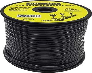 lightweight wire