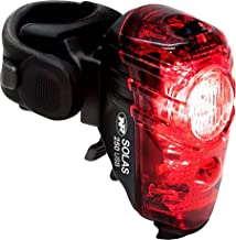 NiteRider Rear Light 250 Lumens Includes Tail Light, Seat Post Mount, and USB Charging Cable 5092