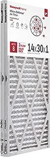 MicroDefense by Honeywell CF108A1430-2PK Honeywell Home MicroDefense AC Furnace Air Filter, 14x30x1, MERV 8 (2 pk)