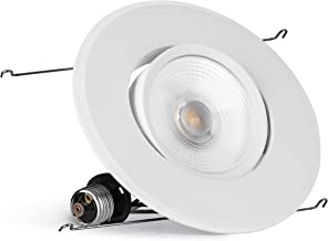 pivot spotlight