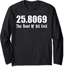 square root of 666