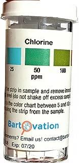 Extra Vivid Chlorine Restaurant Sanitizer Test Strip 100 Pack