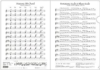 オリジナルクリアファイル  ペンタトニックスケール&ダイアトニック7thコードファイル  PRSP-20