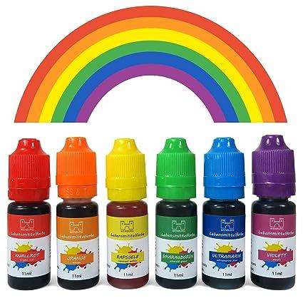Farbe regenbogen ein welche hat Die Farben