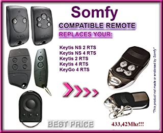 Amazon.com: Somfy
