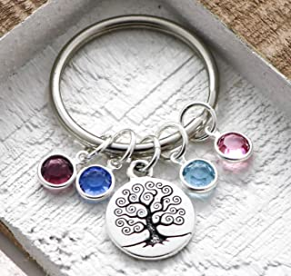 Family Tree Purse Hanger with Keychain