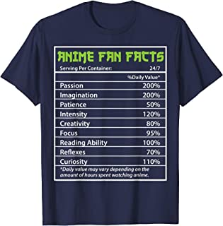 Anime Tshirt Anime Fan Facts Definition Tee