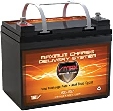 VMAX857 AGM Deep Cycle Group U1 Battery Replacement for Golden Compass Sport GP605CC 12V 35Ah Wheelchair Battery