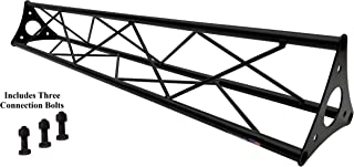 triangle truss system