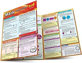 Math Common Core 3Rd Grade (Quick Study)