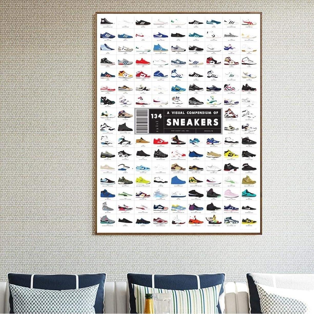 パワーセルサーバここにkldfig スニーカーの視覚的概要チャートアートキャンバスポスタープリント家の壁の装飾絵画-50x75cm非フレーム