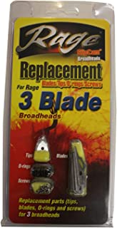 Rage Replacement Blade, 1.5-Inch