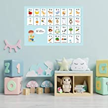 ABC Alphabet Kids Wall Decals, TANOKY Removable Educational Letters Wall Stickers, Eco-Friendly Peel and Stick Learning Wa...