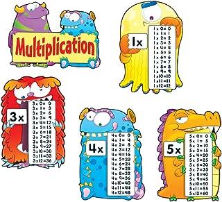 Carson Dellosa Multiplication Fact Monsters Bulletin Board Set (110106)