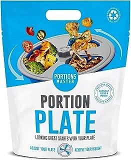 Best f diet foods Reviews