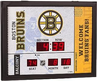 clemson scoreboard clock