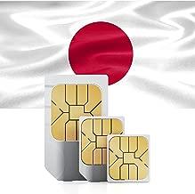 Japanese Prepaid 1GB DATA sim card Standard Micro Nano 30 days 3G LTE Japan