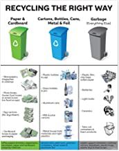 NYC Trash/Garbage Recycling Signs - Local Law No. 87 of 1992 - 11