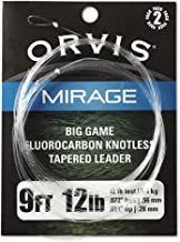 Orvis Mirage Big Game Leaders 2Pk / Only Mirage Big Game Leaders, 2-Pack, 9'