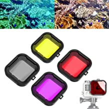 Williamcr 4 in 1 Water Sport Floating Dive Filter (Red + Yellow + Grey + Purple) For GoPro Hero 3+ 4 Standard Housing Color Correction Accessories with ABS Plastic frame, Professional Lens Filter