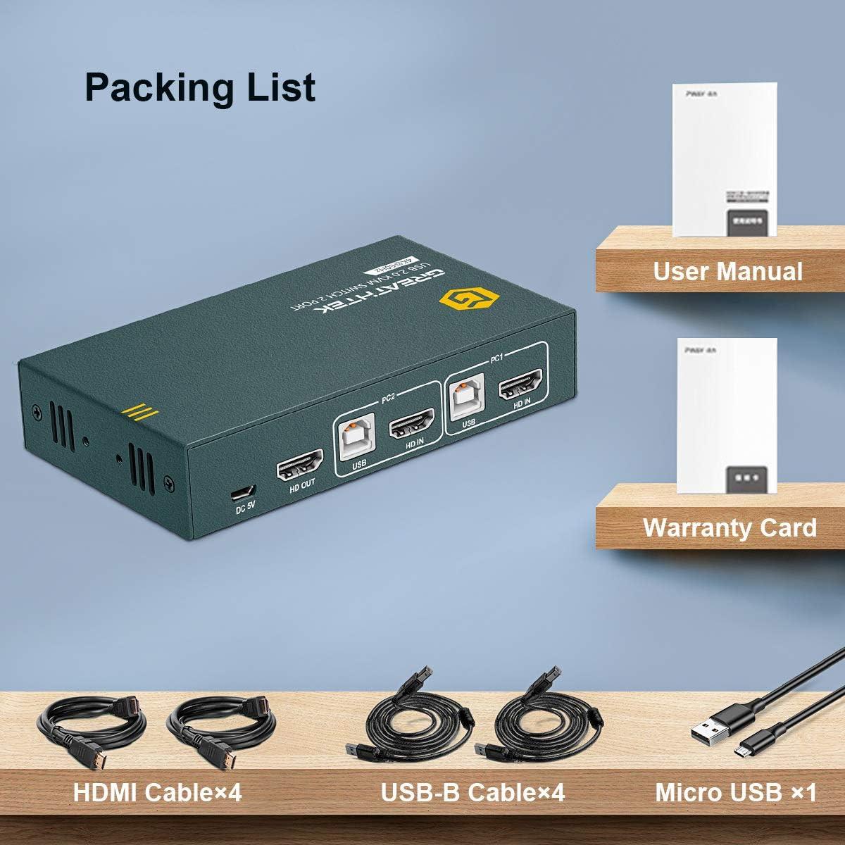 Computer & Zubehr KVM-Switches sumicorp.com Mit HDMI und USB ...