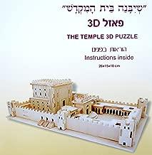 Jerusalem Model Holyland