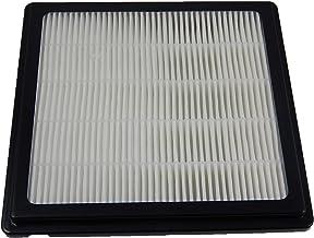 vhbw 5x Filtro compatible con Nilfisk-Alto 115 GD 930 Euro 135 950 GD 930 G Panther aspiradora; filtro fino Ergo Clean 130