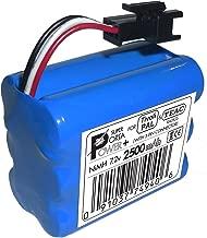 2500mAh XTRA-Hi-Capacity Battery Pack for Tivoli PAL (MA-4 3-pin) and TEAC Portable Radios