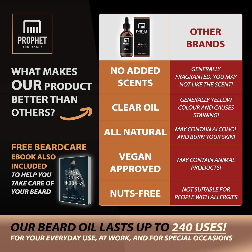 PREMIUM Beard Oil Conditioner for Men [2oz] - Large Bottle Designed for Thicker Facial Hair Growth, Softening and Conditioning - All Natural, Unscented, Nuts-Free & Vegan Approved