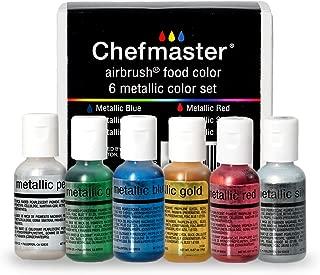 Best metallic easter egg dye Reviews