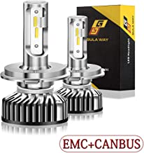 H4 LED Headlight Bulb, 72W 6000K 8000Lumens Extremely Brigh (9003) CSP Chips Conversion Kit