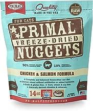 Best primal raw food recall Reviews