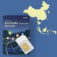 international sim card asia