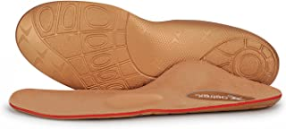 Aetrex Insoles For Women